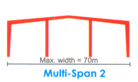 Multi Span building, Triple Bay, Single Ridge (TBSR)
